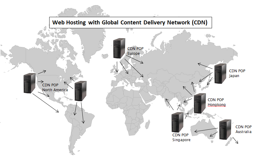 nike value delivery network Distribution channels - nike's expansive network of distribution and delivery will allow it to reconstruct the currently immature distribution channels of the sports nutrition industry personalised nutrition - the growing demand for an individual and tailored nutritional plan, allows nike to reconstruct the market in a functional manner.